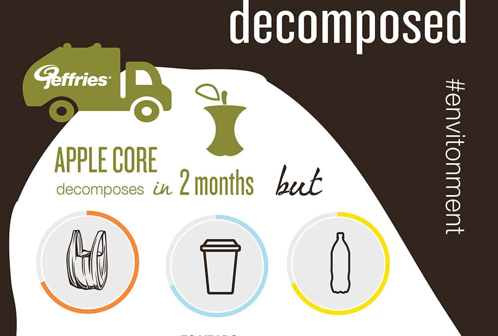Compostable and Biodegradable Packaging