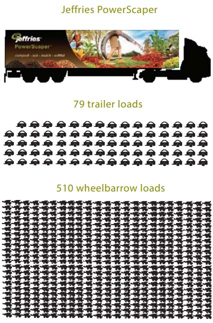 powerscaper-infographic
